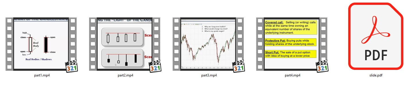 Candlestick secrets for profiting in options